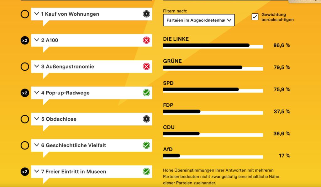 Mein Wahlomat-Ranking der Parteien, die bereits im Abgeordnetenhaus sitzen: Linke ganz vorn, SPD drittplatziert.