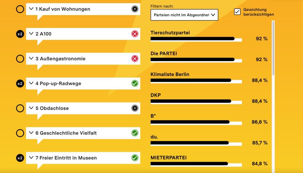 Noch linker als die Kommunisten ist Die Partei, die Tierschutzpartei und sogar die Klimaliste – cool. Wahl-O-Mat-Update: SPD bleibt drittplatziert, Grüne schwächeln, Die Linke ist top im Abgeordnetenhaus, aber absolute Spitzenreiter sind die Tierschutzpartei und Die PARTEI in meinem Wahlomat-Resultat vom 26. August 2021 für die Berliner Landtagswahl, dem Abgeordnetenhaus, die am 26. September 2021 stattfindet.